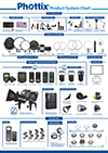 Phottix Product System Chart Dec 2020